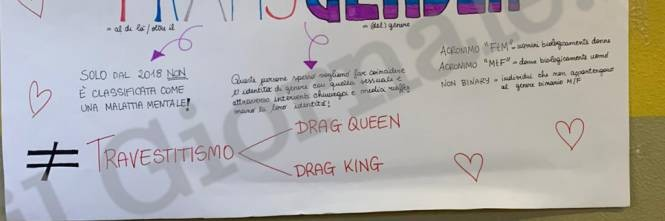 I cartelli al liceo Laura Bassi durante l'assemblea di istituto 4